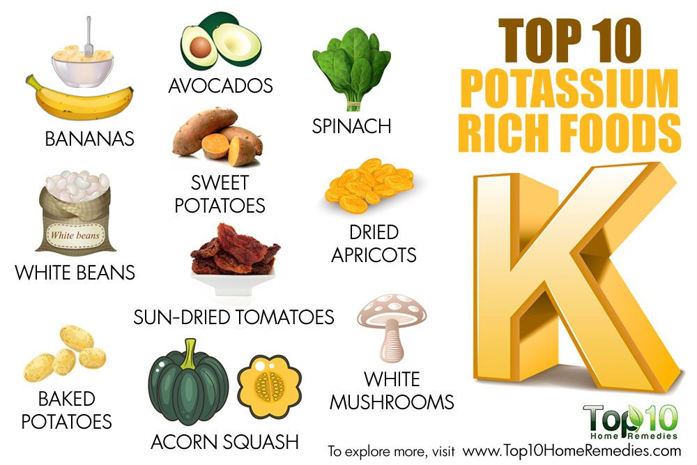 The Importance of Managing Potassium and Sodium as Part of a Well-Formulated Ketogenic Diet