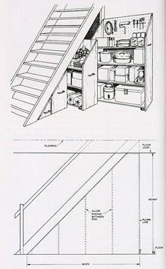 quel meuble sous escalier choisir placard sous escalier sous escalier et le placard. Black Bedroom Furniture Sets. Home Design Ideas