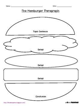 The hamburger paragraph a graphic organizer for primary grades the hamburger paragraph a graphic organizer for primary grades ccuart Choice Image