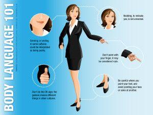 3 Body Language Considerations On International Business Trips Body Language Language Workplace