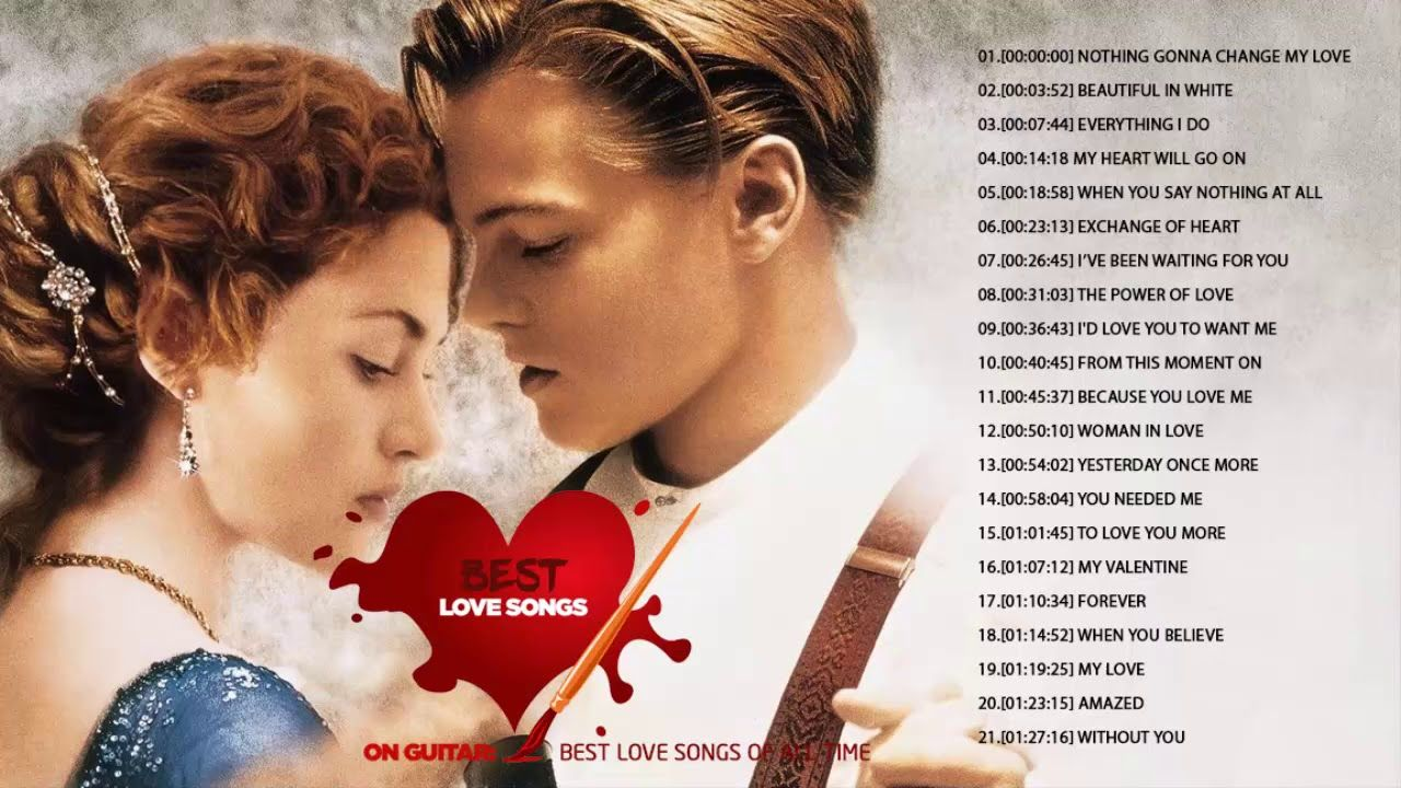 Best English Love Songs 2018 New Songs Playlist The Best