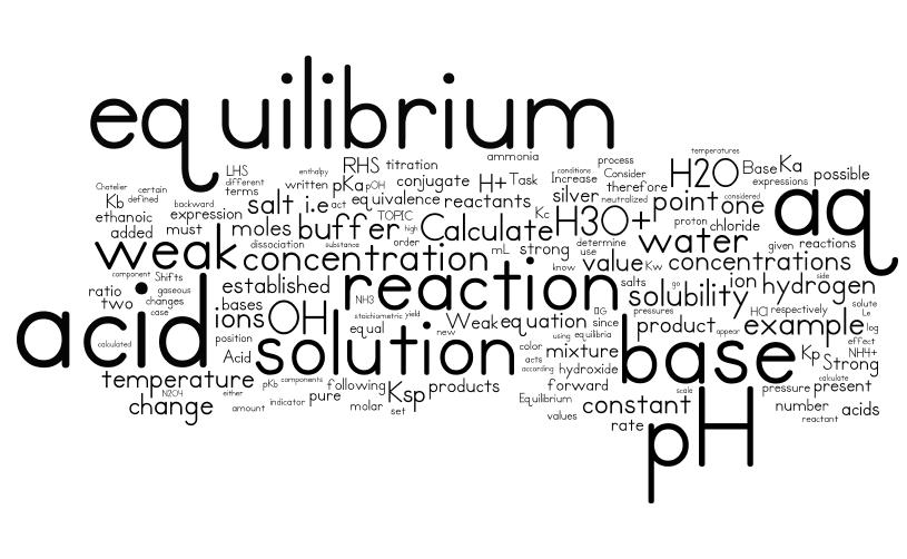 Unit 6 - Big Idea 6 AP Chem word cloud   AP Chemistry Word Clouds ...