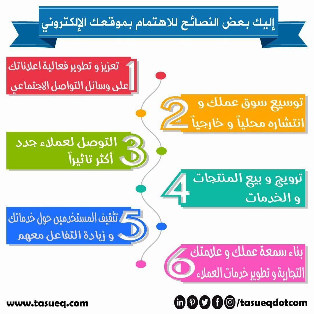 اليك بعض النصائح للاهتمام بموقعك الالكتروني تعزيز و تطوير فعالية اعلانات Digital Marketing Social Media Social Media Marketing Digital Marketing Strategy