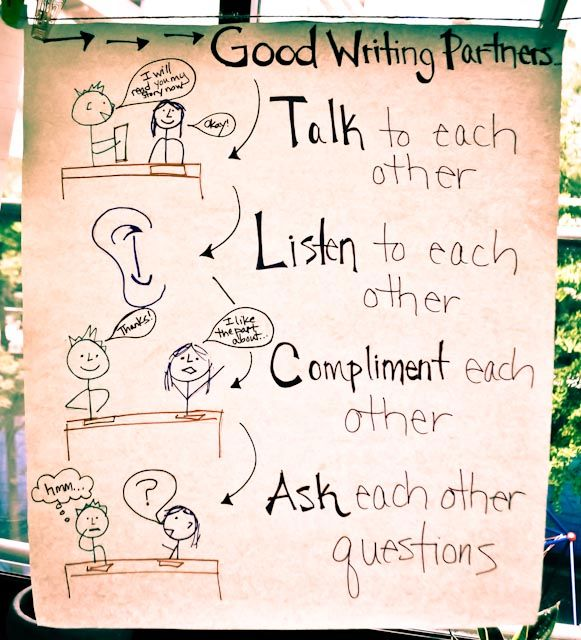 21 Ways Teachers Can Integrate Social-Emotional Learning