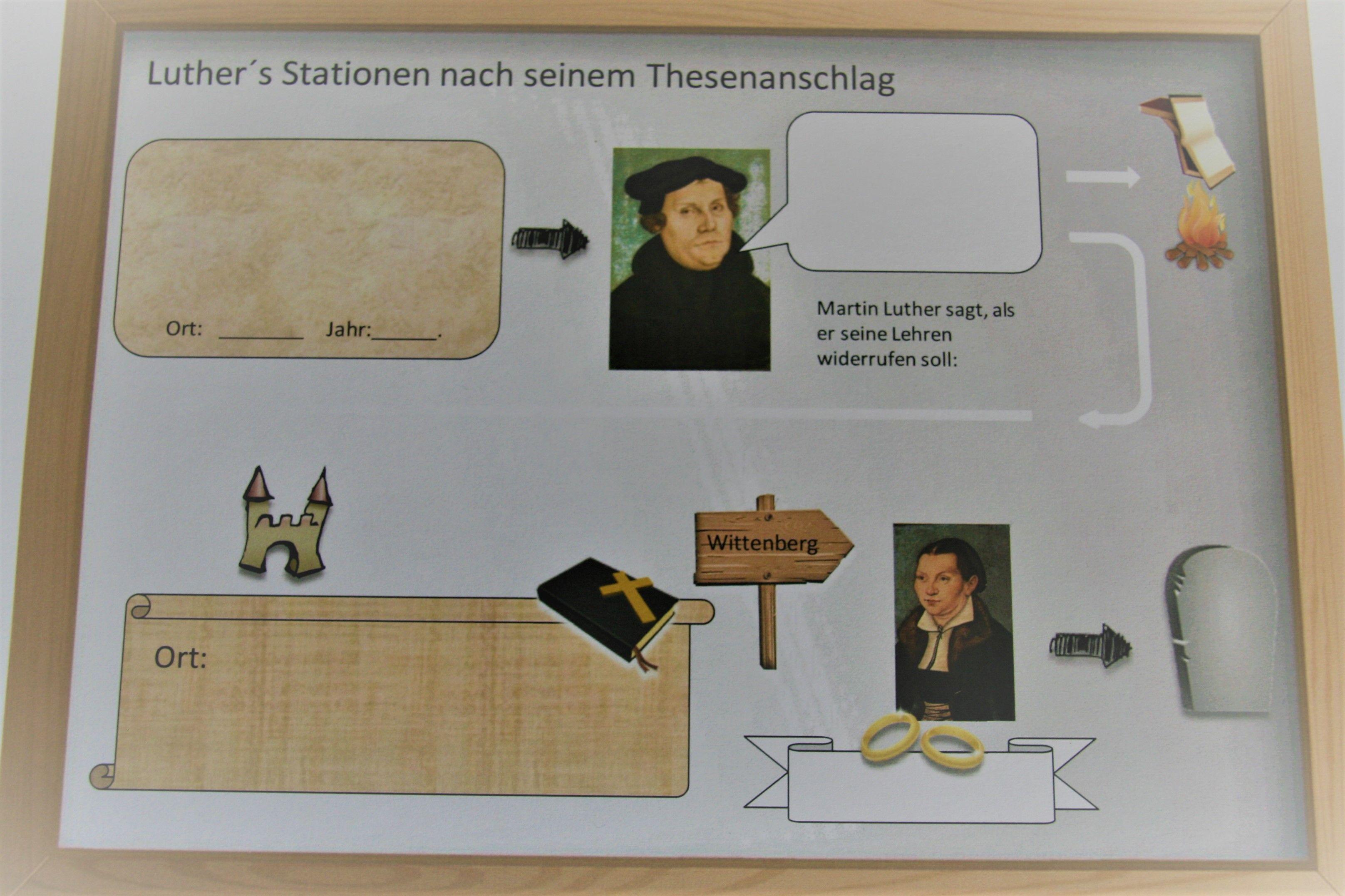 90 min, also zwei Stunden Religion. Die Schüler/innen können erst einmal  frei assoziieren, wie Luthers Lebenslauf weiterverläuft, nachdem er in  Wittenberg ...