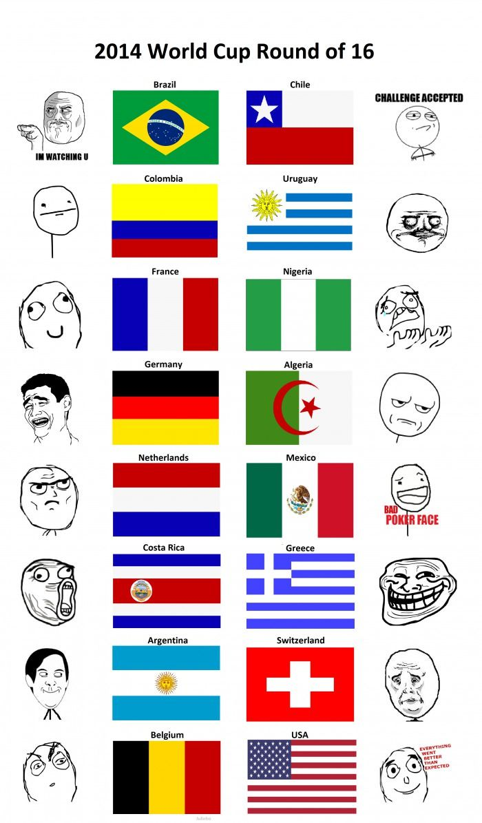 World Cup Round Of 16 World Cup Funny Memes Best Funny Pictures