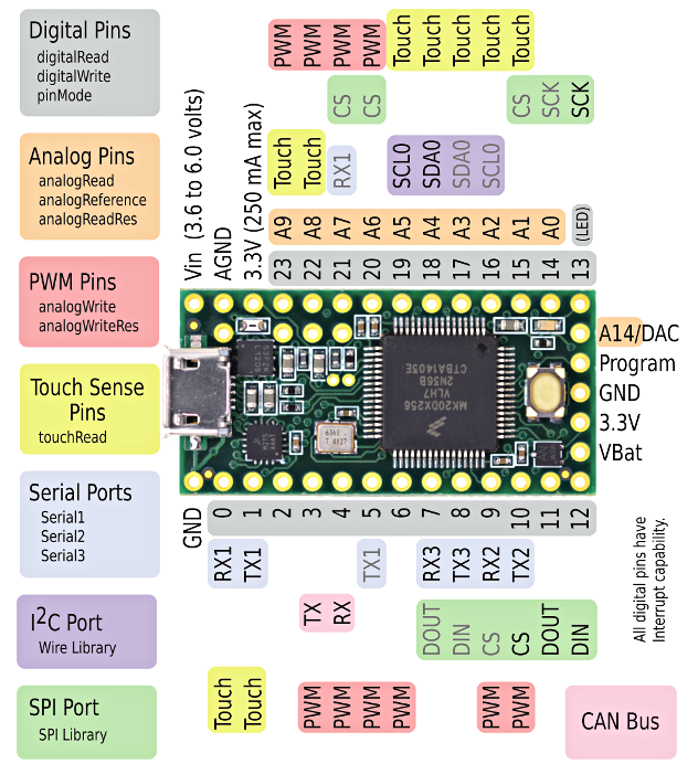 sc 1 st  Pinterest : arduino wiring language - yogabreezes.com