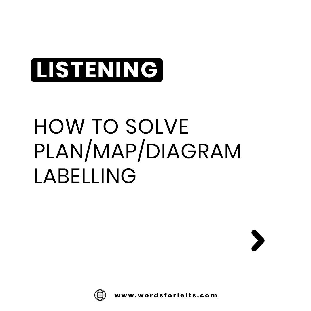 IELTS LISTENING : Strategies For Plan/Map/Diagram