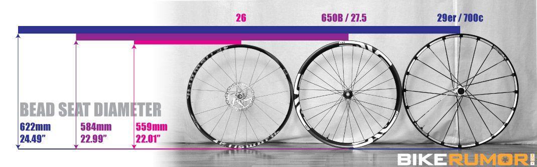 Mountain Bike Wheel Sizes Chart