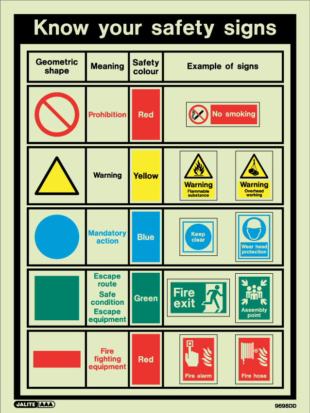 symbols and meanings | ... and training in the ...