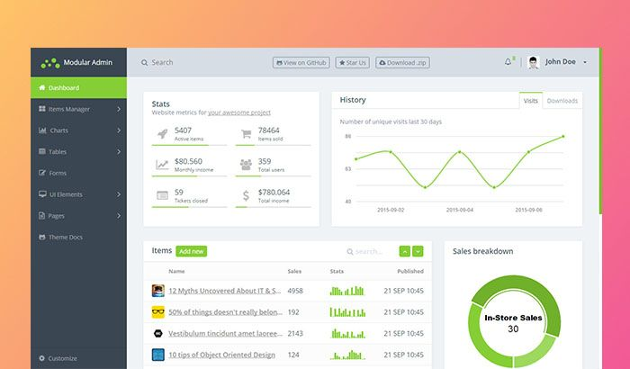 26 Best Free Html5 Bootstrap Admin Dashboard Templates Dashboard Template Dashboard Design Template Bootstrap Template