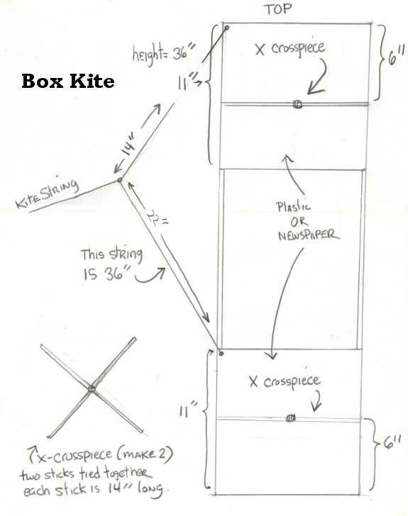 How To Make A Box Kite Diy Stuff Pinterest Kites Box And Crafts