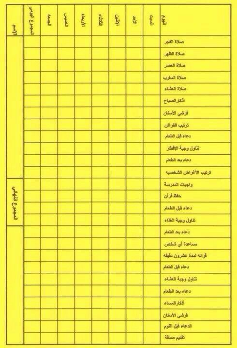 Pin By Hanan Aladwani On ياااارب In 2021 Allah Momo