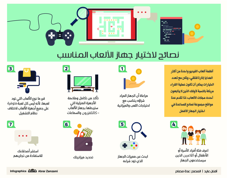 نصائح لاختيار جهاز الألعاب المناسب صحيفة مكة انفوجرافيك تقنية Infographic Map Comics