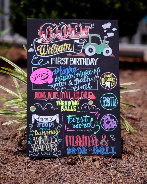 Born Raised 10 Baby Gifts Made In Atlanta Chalk Boardwriting Styrthday