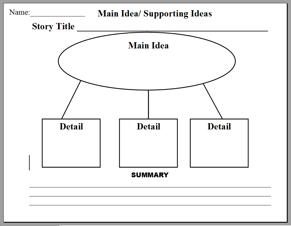 Main Idea Supporting Ideas Posterpng 972 756 – Main Idea Supporting Details Worksheet