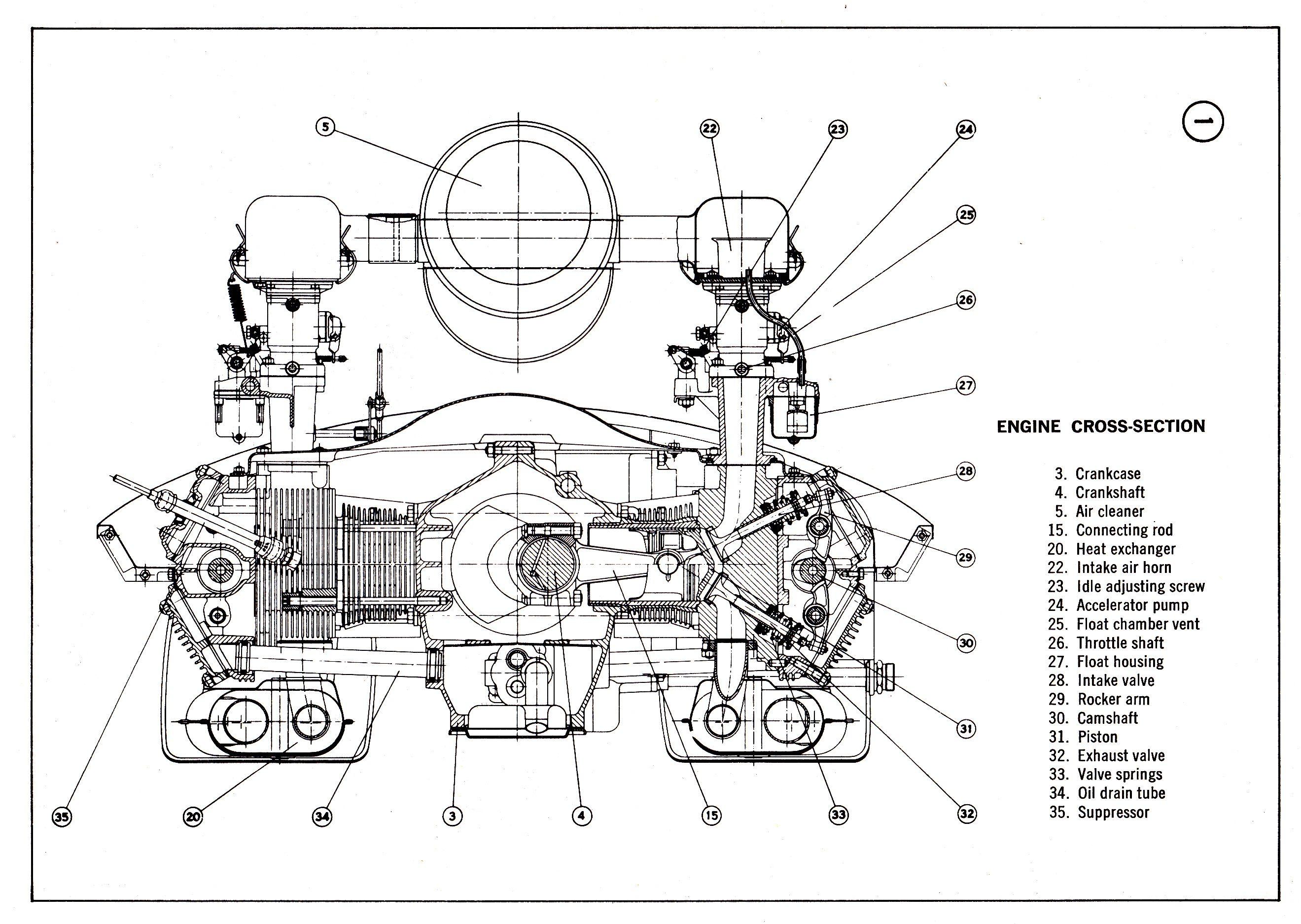 Engine Cross Section