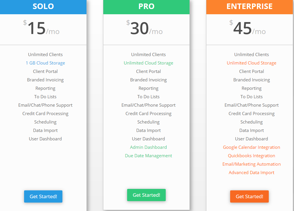 Mango Billing Provides Real Time Insights With Dashboards Fast Simple Invoicing Manual And Recurring Invoicing Billing Software Software Online Scheduling