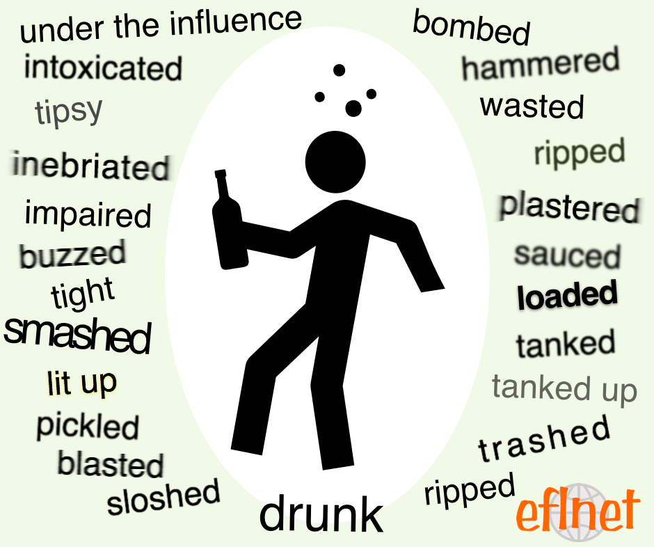 Pin On Picture Vocabulary
