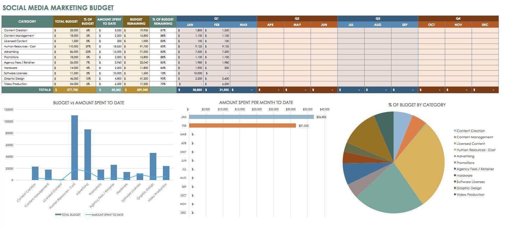 The Extraordinary 12 Free Social Media Reports Marketing Social Media For Weekly Social Social Media Planning Marketing Budget Free Social Media Templates