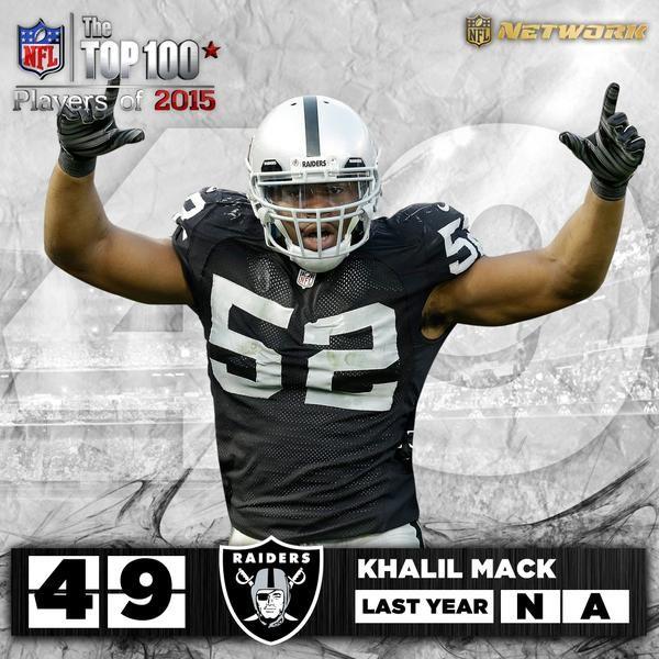 Khalil Mack Number 49 On Nfl S Top 100 Players List Raiders Raiders Players Football Helmets Raiders