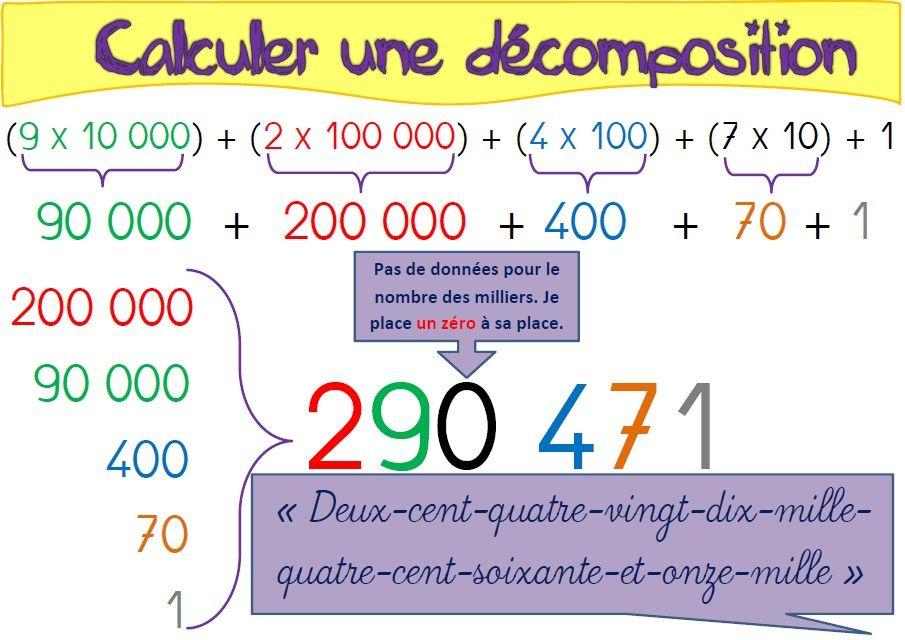 une affiche sur la d u00e9composition de nombres  niveau cm1