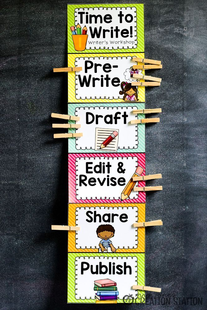 Classroom Decor that Works! - Mrs. Jones Creation Station #classroomdecor
