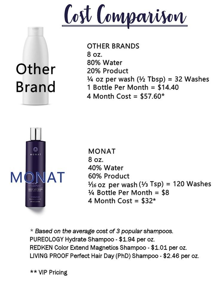 How Much Do Monat Systems Cost? www.Mirshairwaytoheaven
