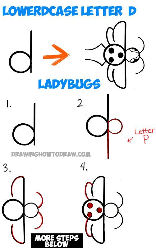 How To Draw A Cartoon Ladybug From A Lowercase D In Simple Step By Step  Drawing Tutorial For Children