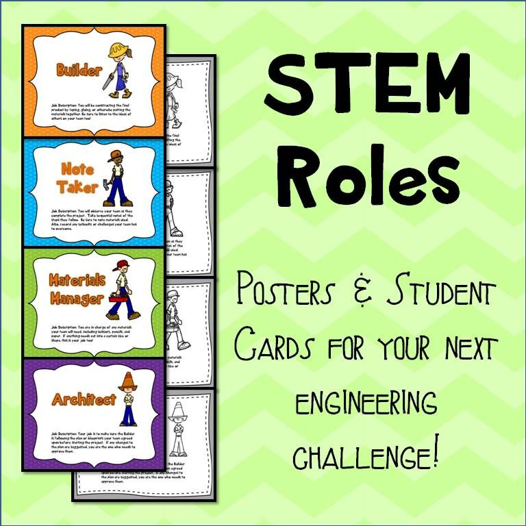 Stem School Poster: STEM Project Student Role Cards And Posters