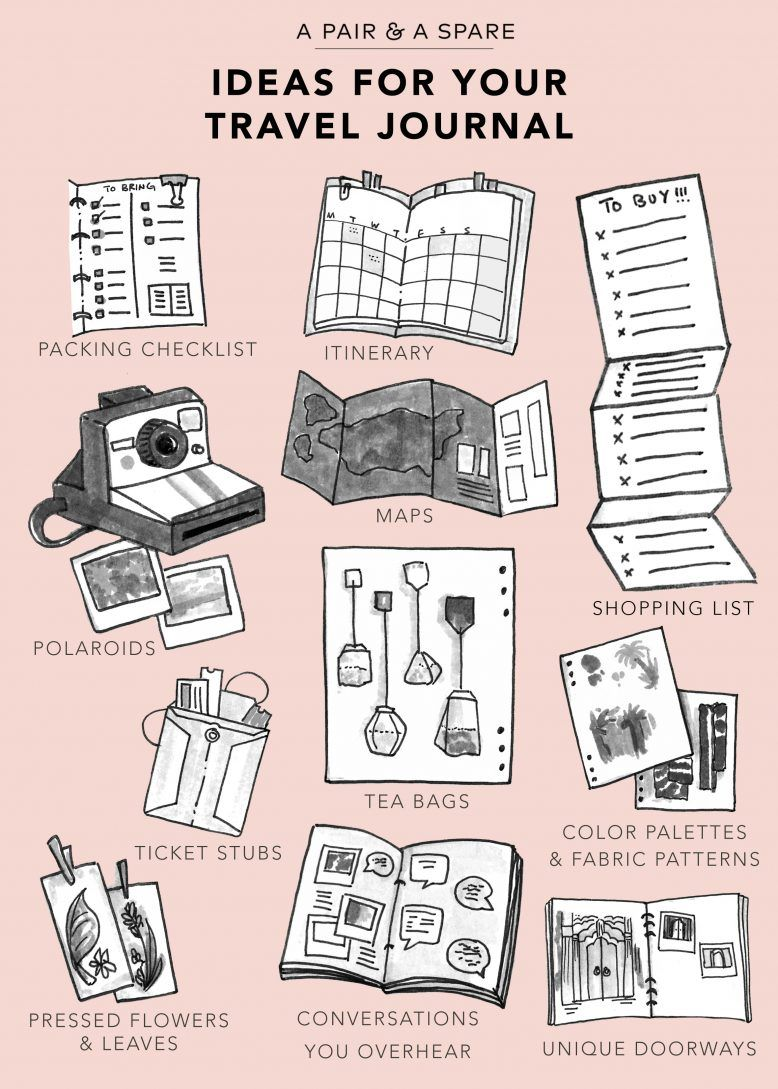 Ideas For Your Travel Journal