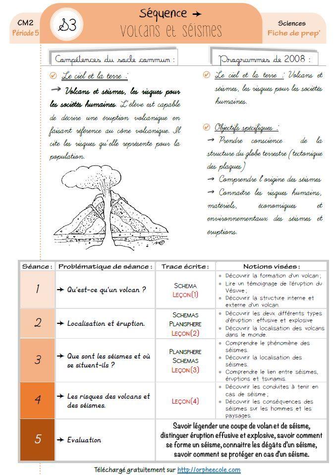 M.A.J. : Sciences CM2 - Volcans et séismes | Science ...