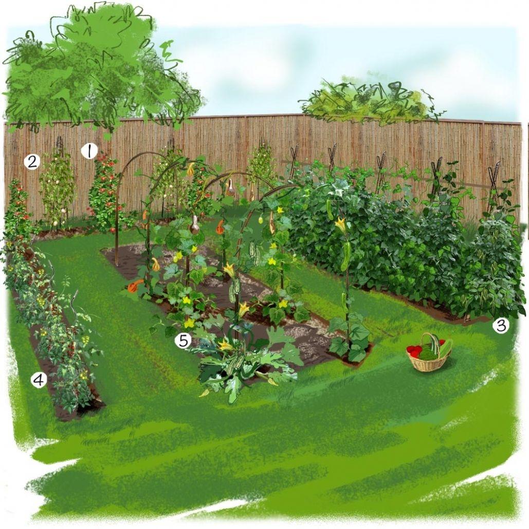 100 Incroyable Conseils Exemple D Aménagement De Jardin