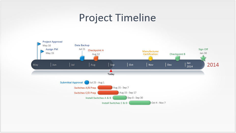 presentations timeline in powerpoint office templates personal