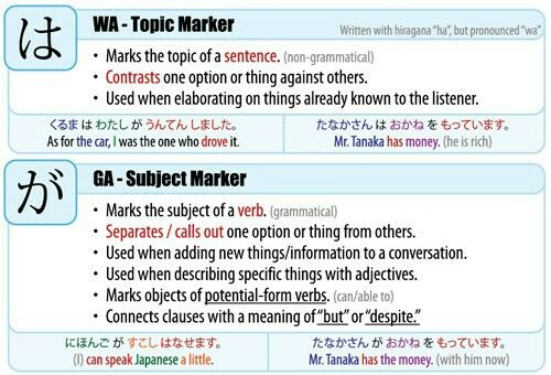 difference between subject and topic by MissLali