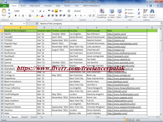 Do You Need Data Entry And Web Research I Am Capable To Provide High Quality Work For Your Business I Focus On Quali Web Research Data Entry Jobs Data Entry