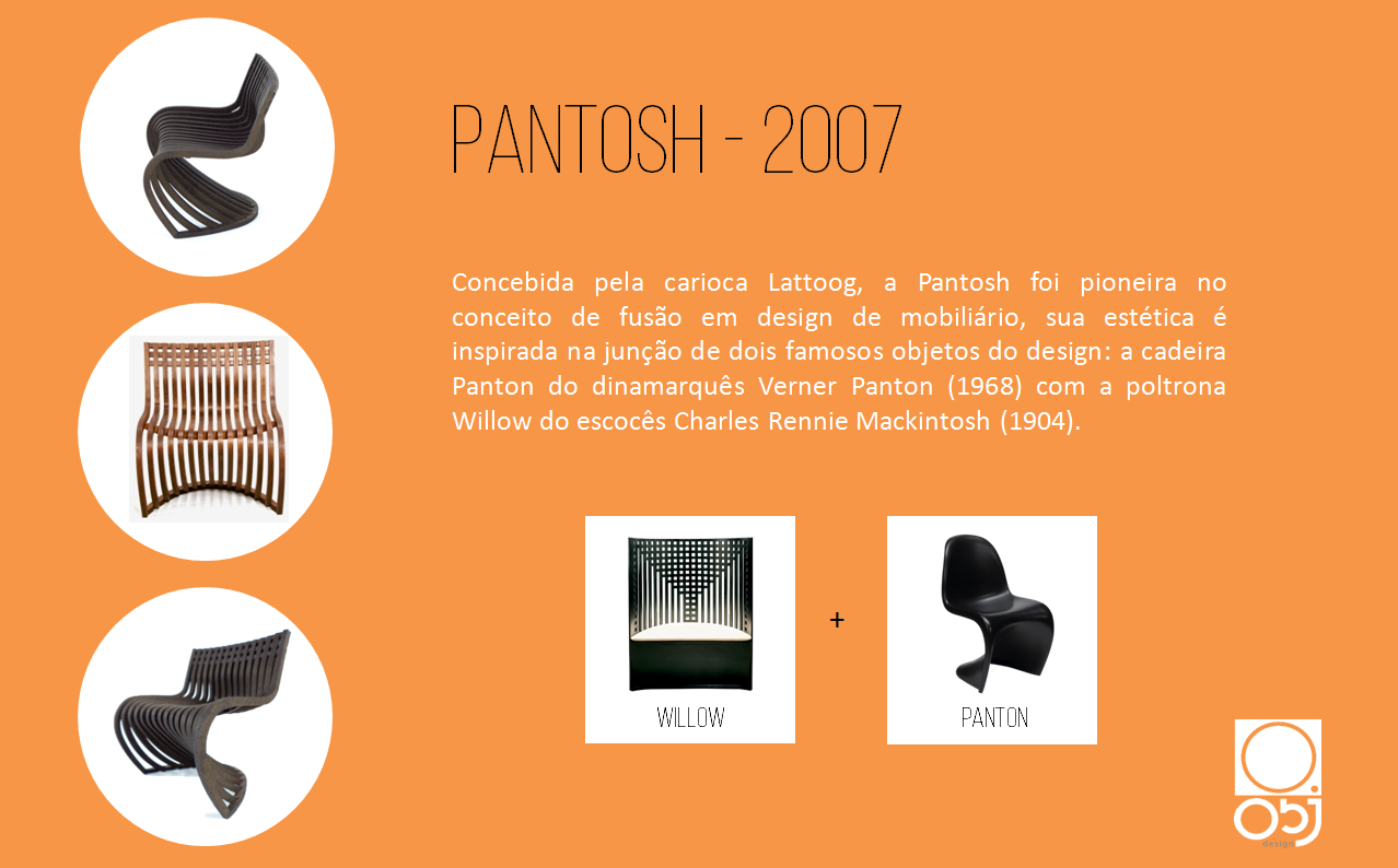 Cadeira Pantosh, 2007.