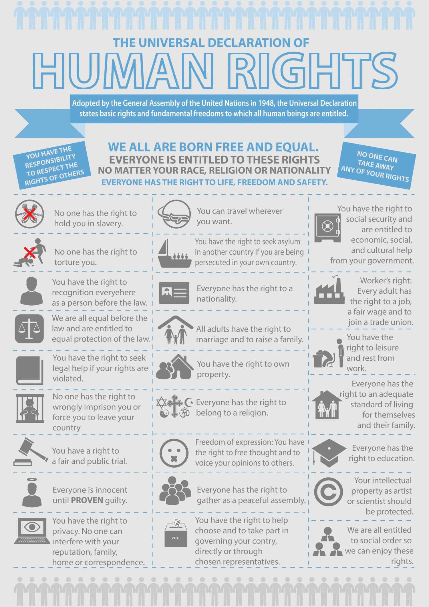 universal declaration of human rights infographic social justice  universal declaration of human rights infographic