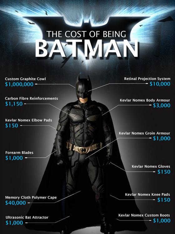 The Bat-suit