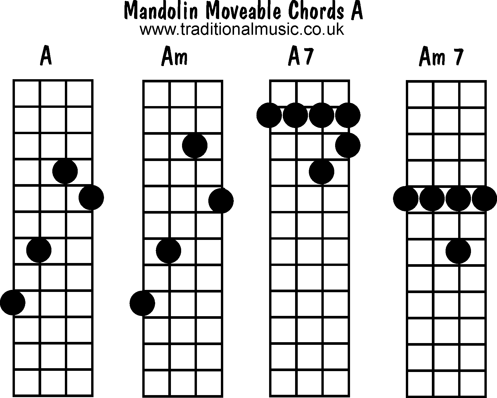 Hard Mandolin Chords