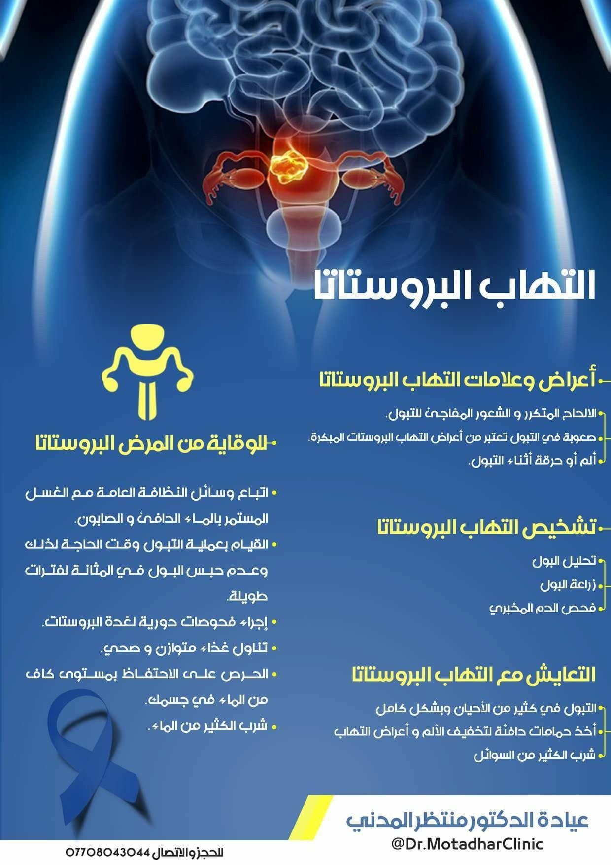 Pin By Suhail Najat On المعرفة Health Poster