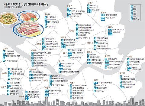 서울 25개 구별·연령별 신용카드 매출 1위 식당 지도 그래픽 ...