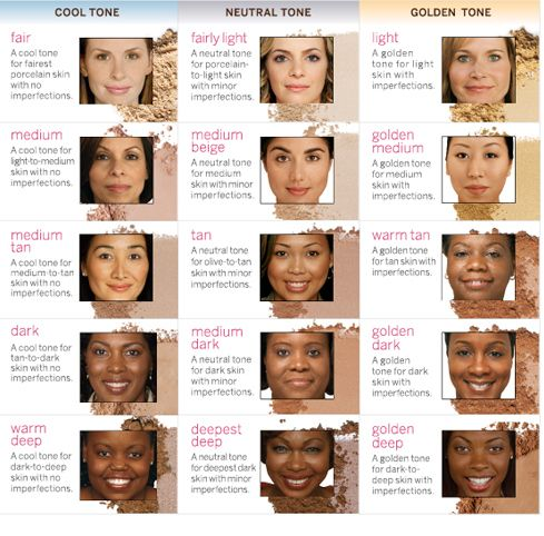 Makeup 101 Color Theory Make Up Artistry Beauty