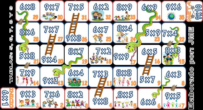 Serpientes y escaleras de las multiplicaciones de 2° a 6°. Excelente ...