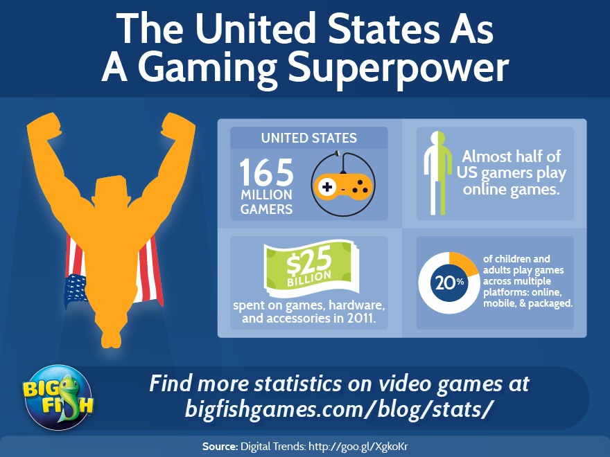 The United States is emerging as a superpower in digital