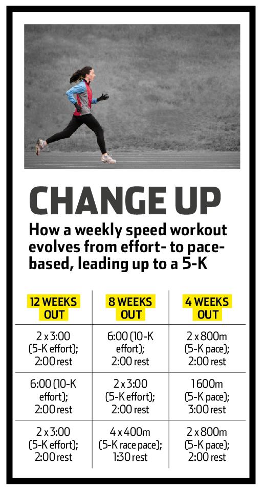 Pin On Running Workouts Training
