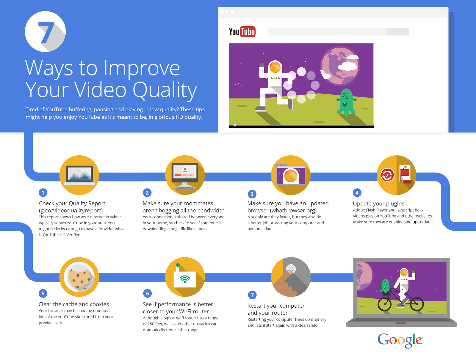 Don T Blame Us For Slow Youtube Videos Says Google Say Google Youtube Marketing Video Marketing