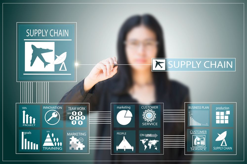 Expert Reveals 7 Supply Chain Trends to Watch Supply