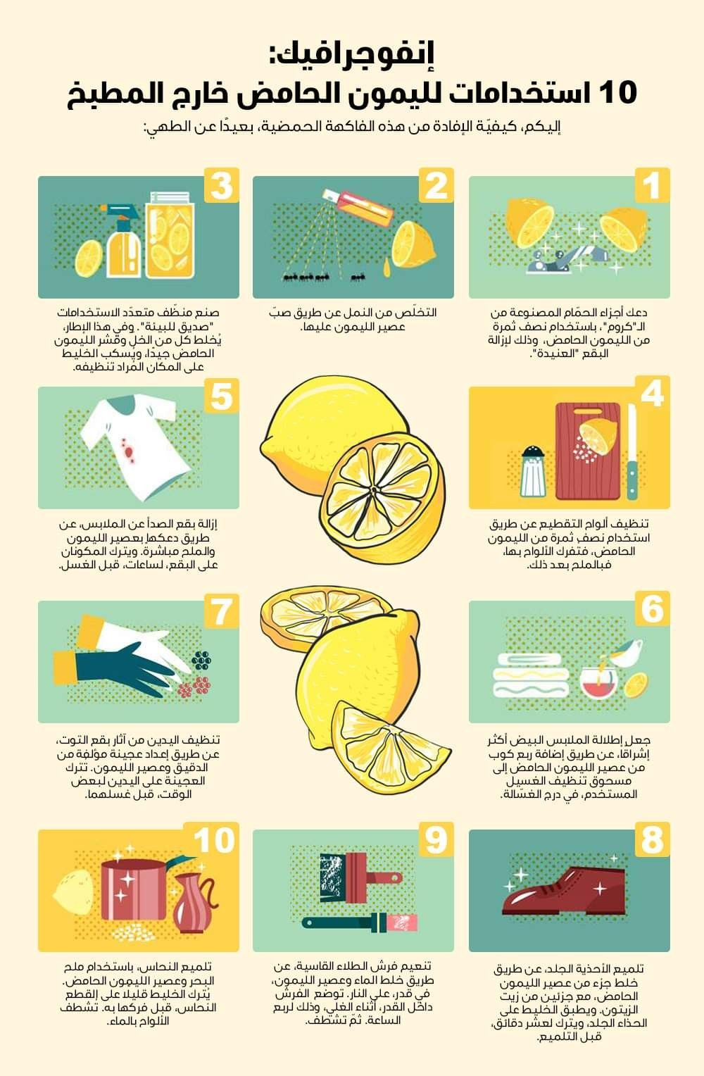 Pin By Sana Azhary On General Information And Knowledge 10 Things Map Knowledge