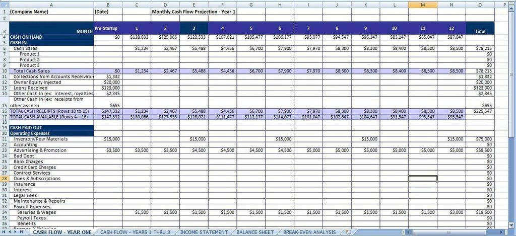 business plan excel spreadsheet onlyagame before after Pinterest - business plan excel spreadsheet